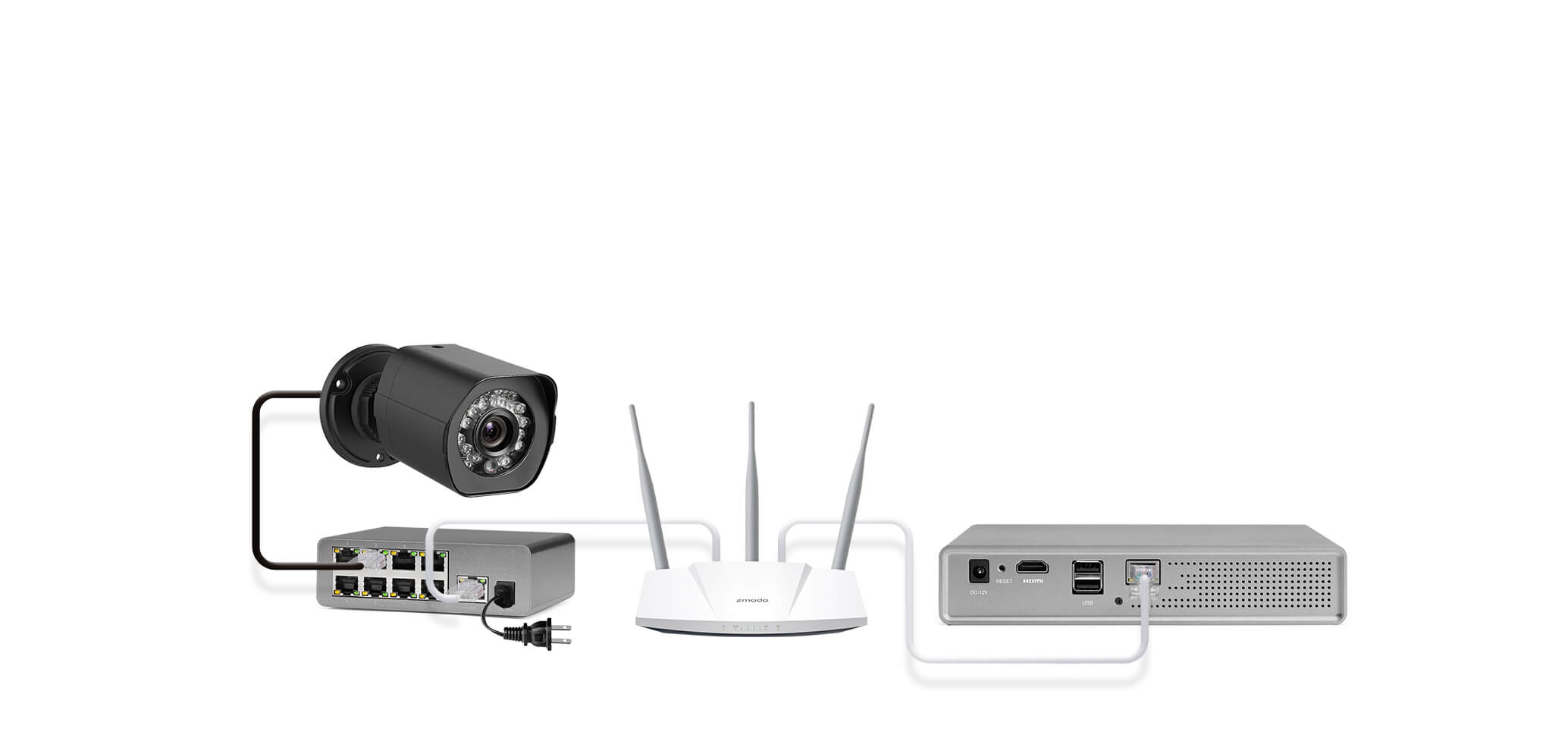 Zmodo 8 Channel 1080p Home And Business Security Camera System With Usb Cable Repeater Schematic Flexible Installation